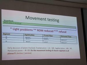 Movement Assessment Chart